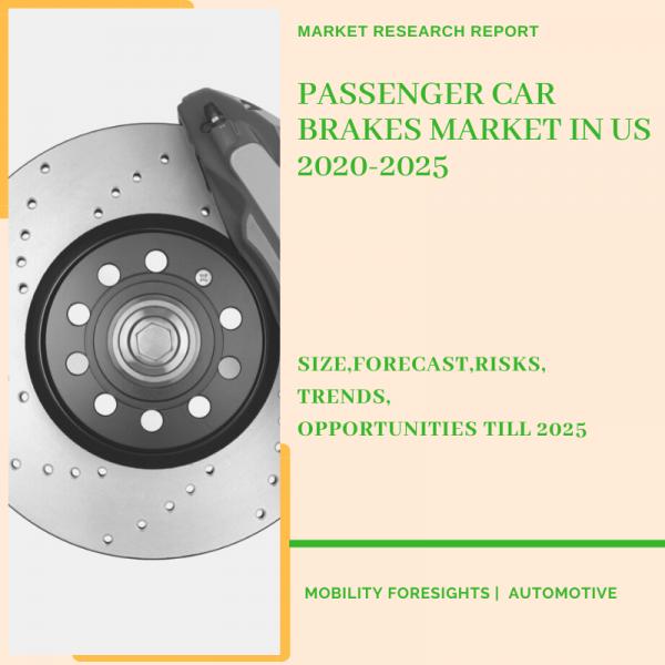 Passenger Car Brakes Market in US