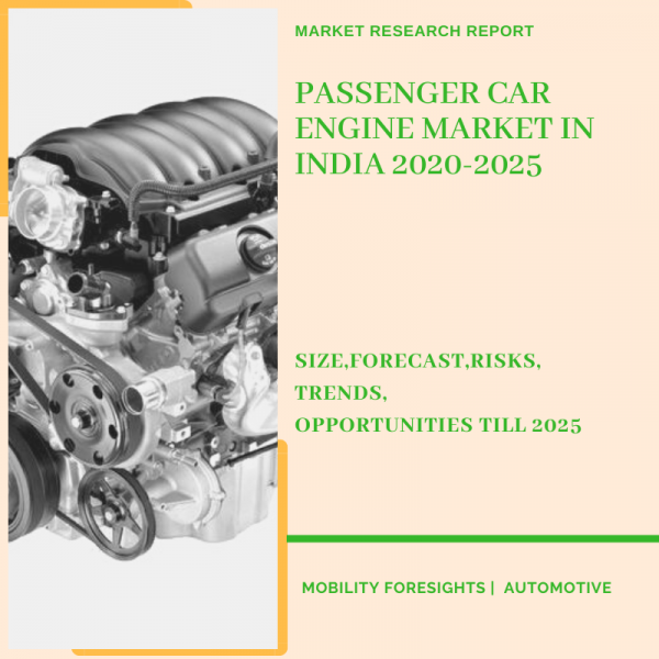 Passenger Car Engine Market in India
