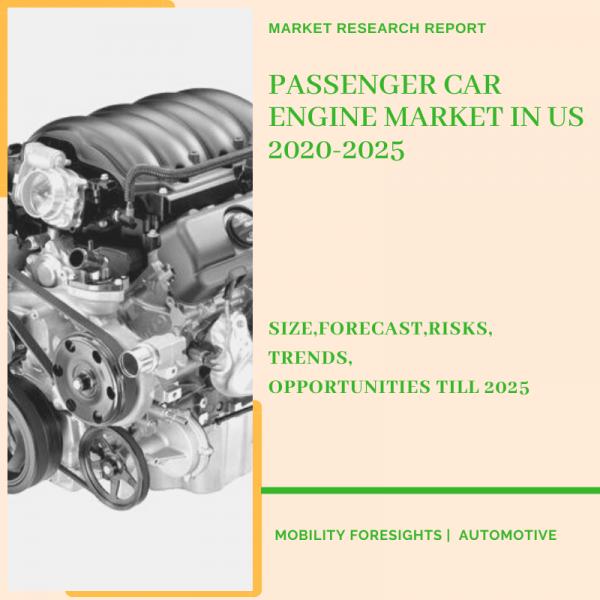 Passenger Car Engine Market in US