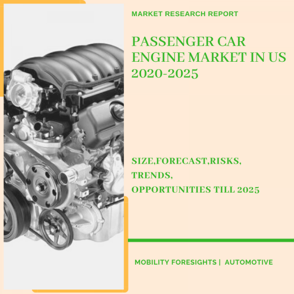 Passenger Car Engine Market in US