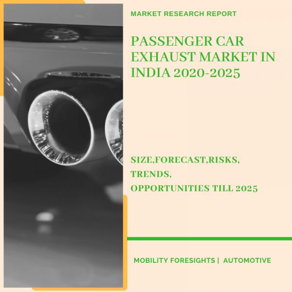 Passenger Car Exhaust Market in India