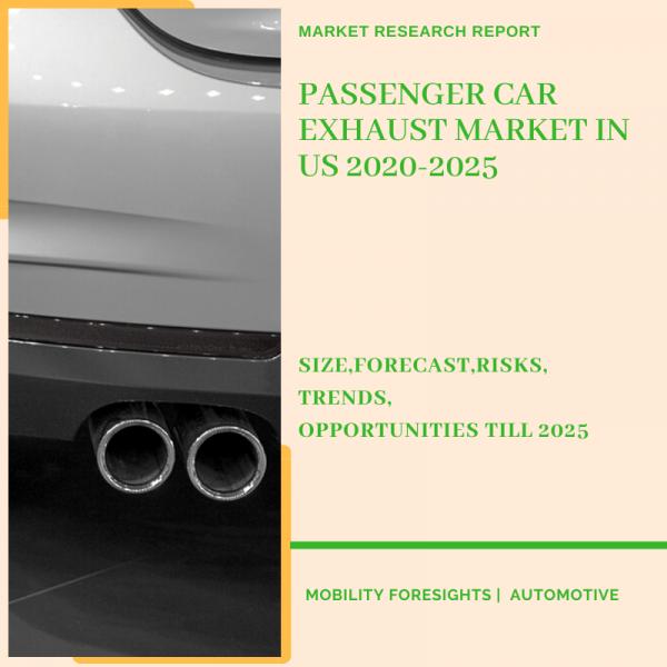 Passenger Car Exhaust Market in US