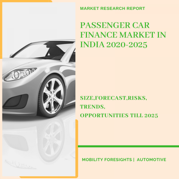 Passenger Car Finance Market in India