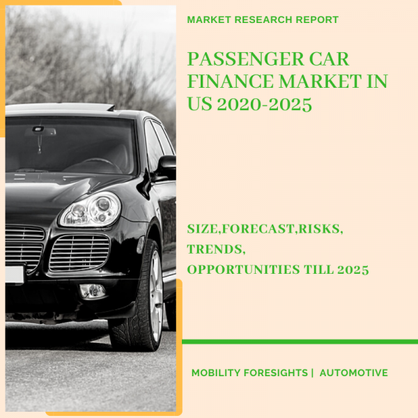 Passenger Car Finance Market in US