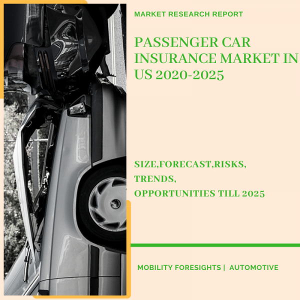 Passenger Car Insurance Market in US