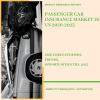 Passenger Car Insurance Market in US