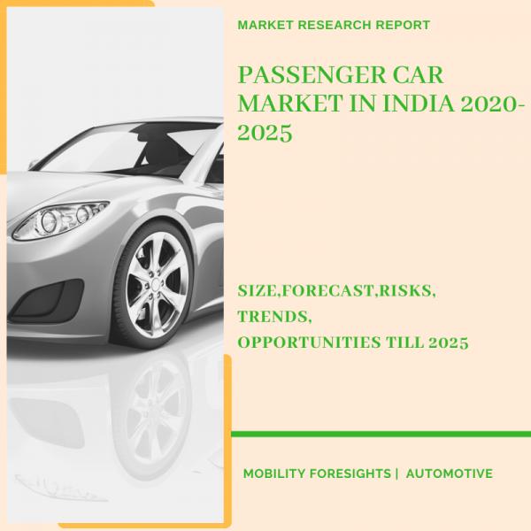 Passenger Car Market in India
