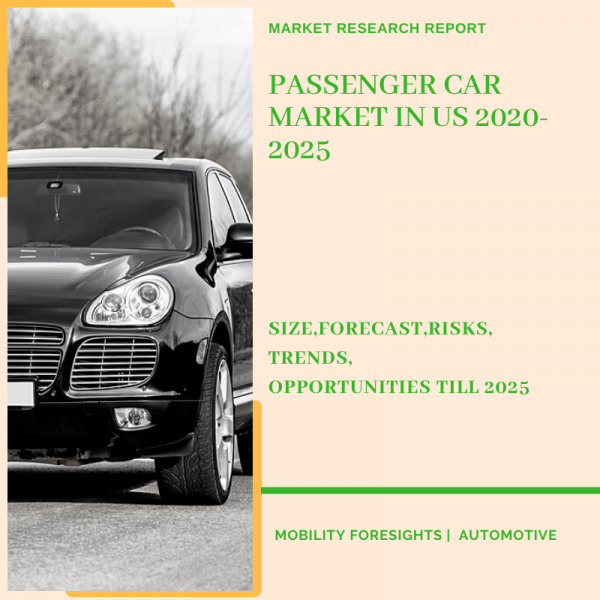 Passenger Car Market in US