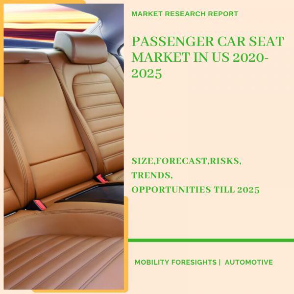 Passenger Car Seat Market in US