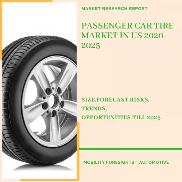 Passenger Car Tire Market in US