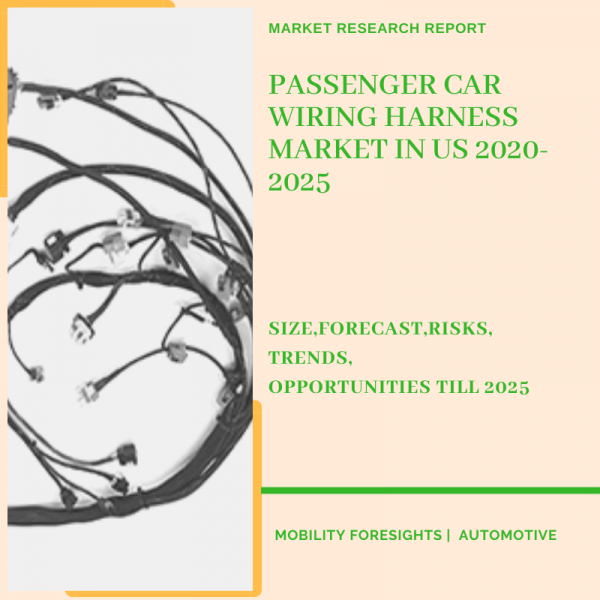 Passenger Car Wiring Harness Market in US