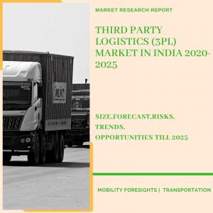 Third Party Logistics (3PL) Market in India