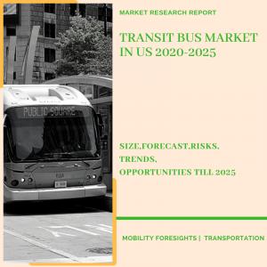 Transit Bus Market in US