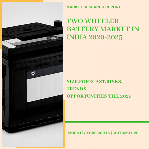 Two Wheeler Battery Market in India