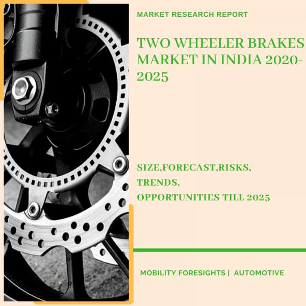 Two Wheeler Brakes Market in India