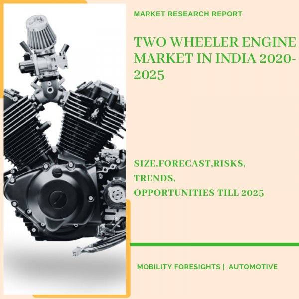 Two Wheeler Engine Market in India