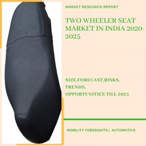 Two Wheeler Seat Market in India