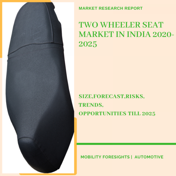 Two Wheeler Seat Market in India