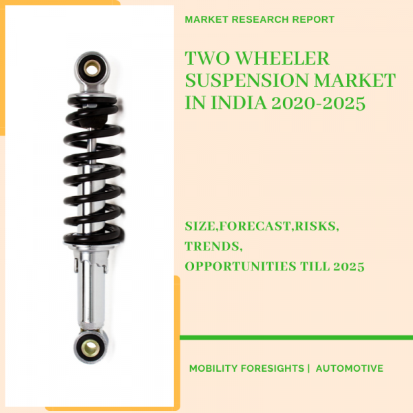 Two Wheeler Suspension Market in India