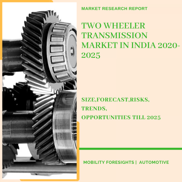 Two Wheeler Transmission Market in India
