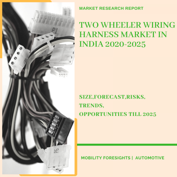 Two Wheeler Wiring Harness Market in India