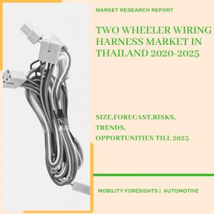 Two Wheeler Wiring Harness Market in Thailand