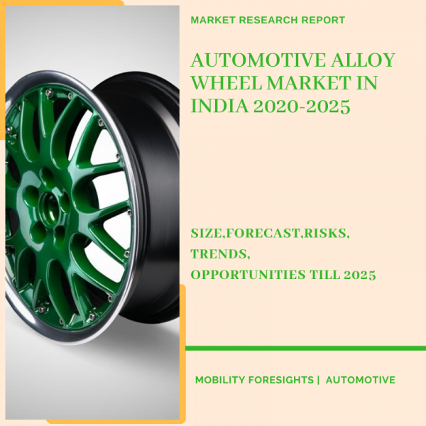 Automotive Alloy Wheel Market in India