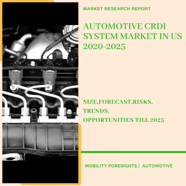 Automotive CRDI System Market in US