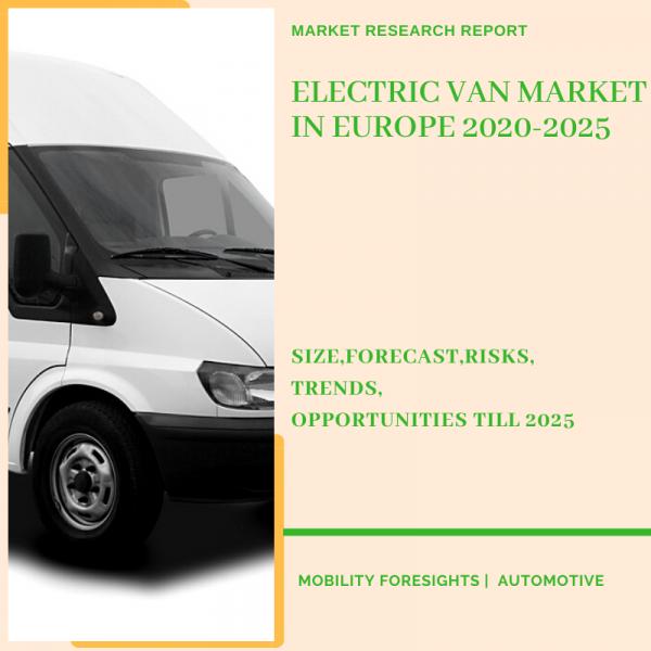 Electric Van Market in Europe
