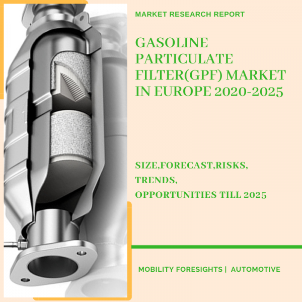 Gasoline Particulate Filter(GPF) Market in Europe