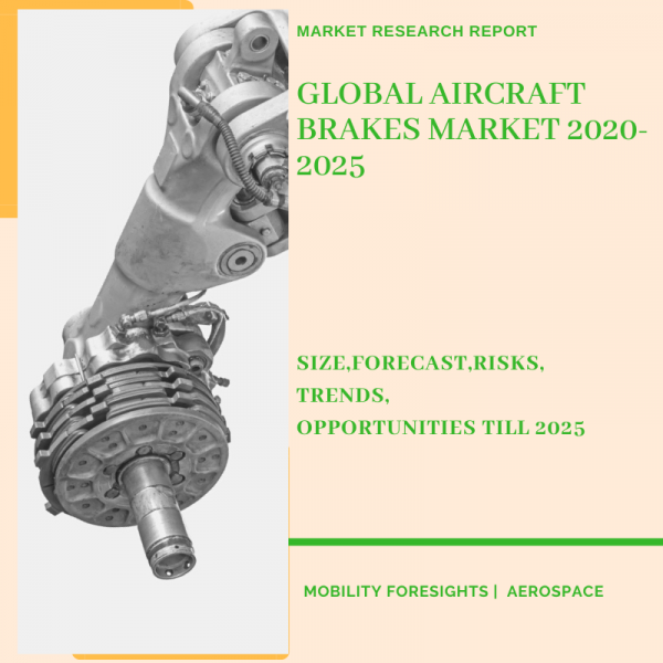 Aircraft Brakes Market