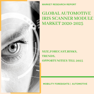 Automotive IRIS Scanner Module Market