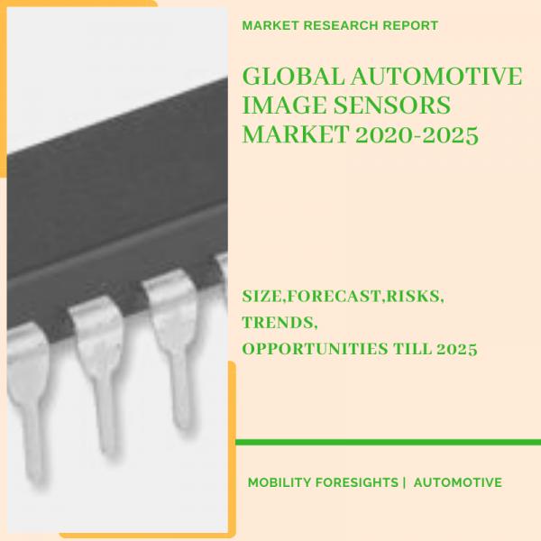 Global Automotive Image Sensors Market
