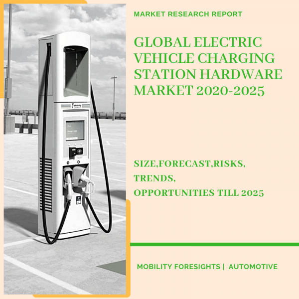 Electric Vehicle Charging Station Hardware Market