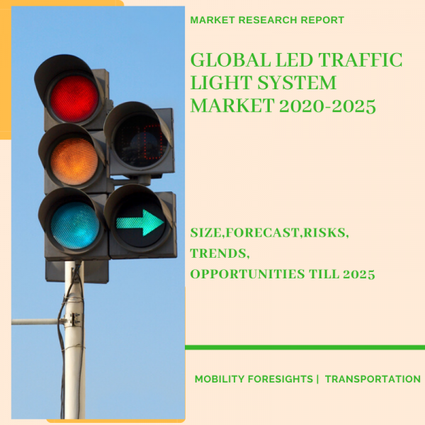 LED Traffic Light System Market