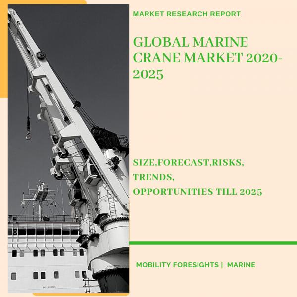 Marine Crane Market