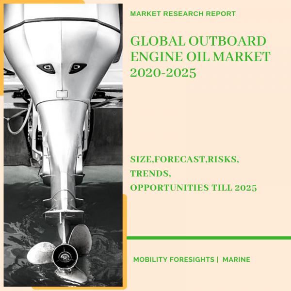 Global Outboard Engine Oil Market