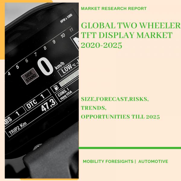 Two Wheeler TFT Display Market