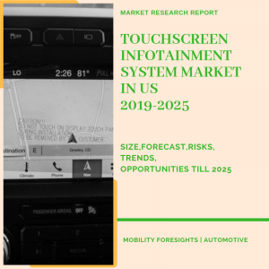 Touchscreen infotainment system market in US report