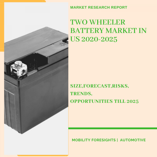 Two Wheeler Battery Market in US