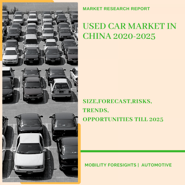 Used Car Market In China
