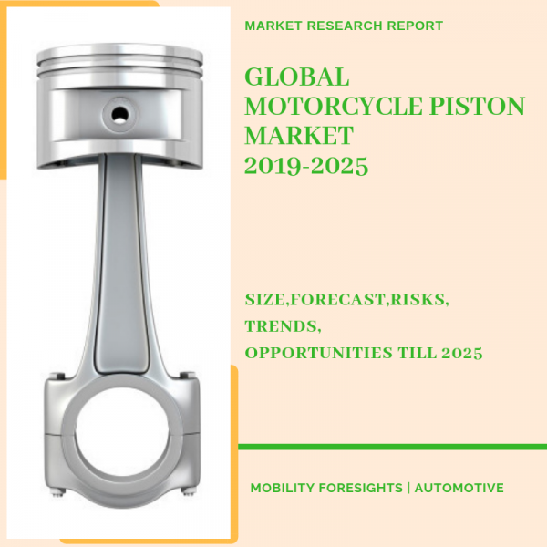 global Motorycle Piston market by bore and stroke length, engine displacement and geography