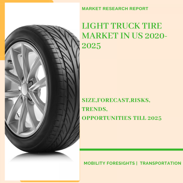 Light Truck Tire Market in US
