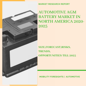 Automotive AGM Battery Market in North America