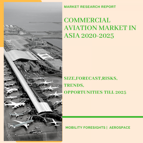 Commercial Aviation Market in Asia