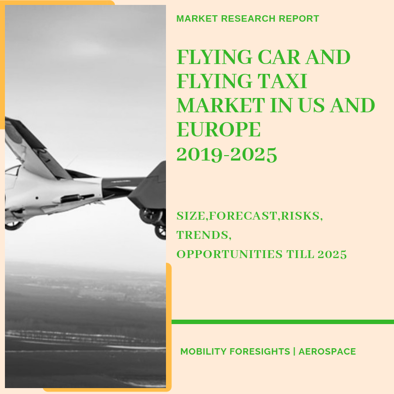 Flying car and flying taxi market report detailed by geography and vehicle type