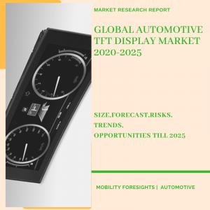 Automotive TFT Display Market