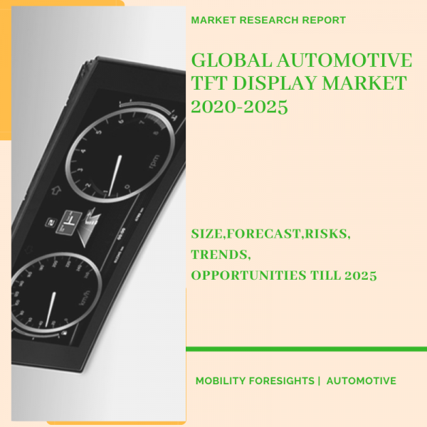 Automotive TFT Display Market