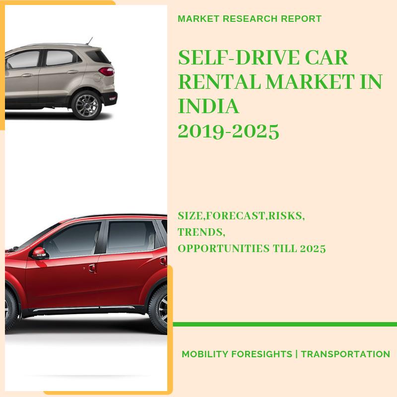 Self-drive car rental market in India