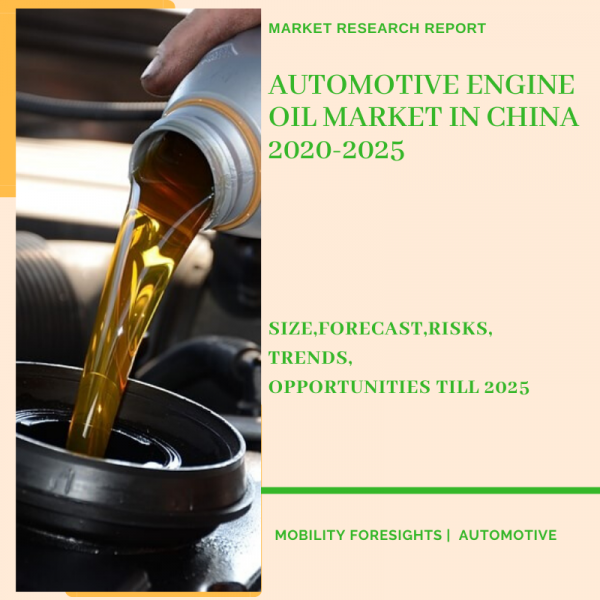 Automotive Engine Oil Market in China